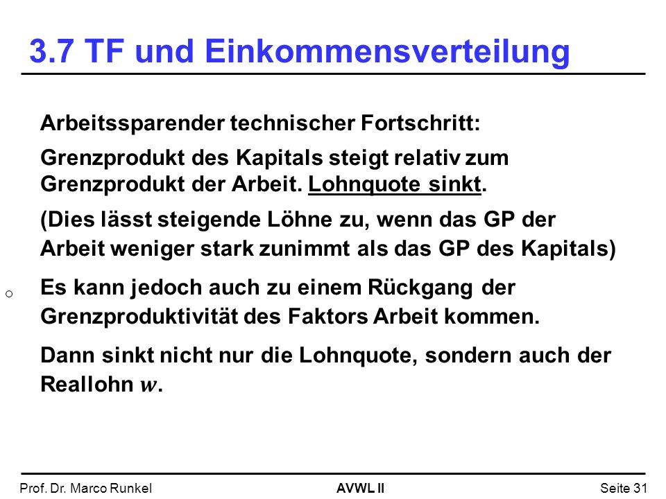AVWL IIProf. Dr. Marco RunkelSeite 31 3.7 TF und Einkommensverteilung