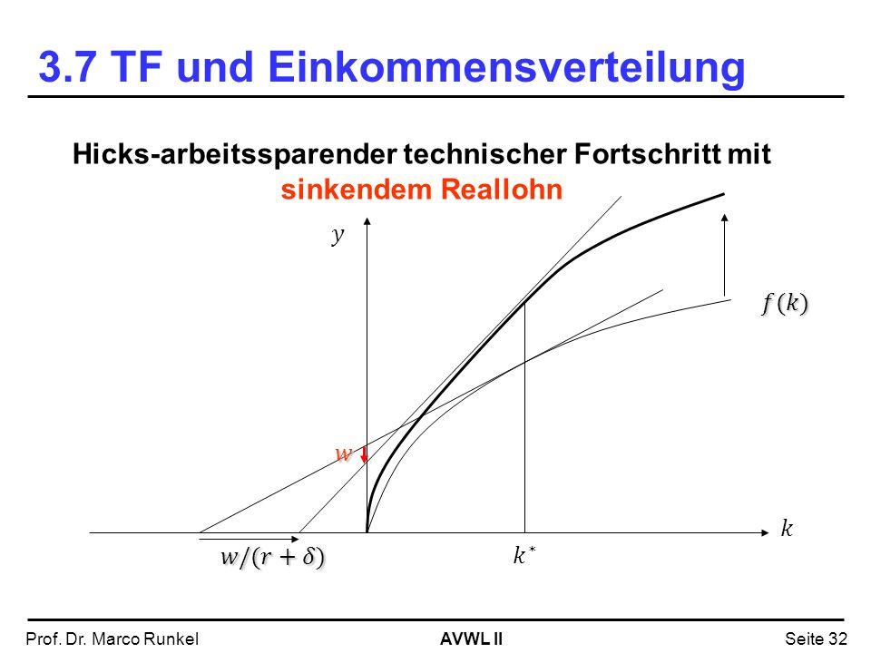 AVWL IIProf. Dr. Marco RunkelSeite 32 Hicks-arbeitssparender technischer Fortschritt mit sinkendem Reallohn 3.7 TF und Einkommensverteilung