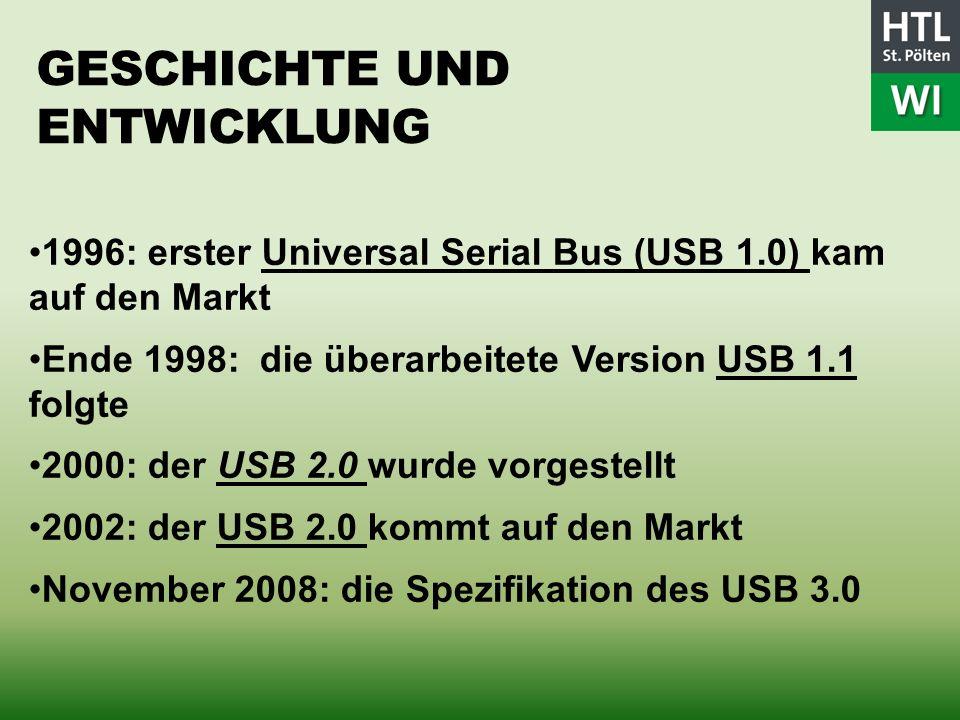GESCHICHTE UND ENTWICKLUNG 1996: erster Universal Serial Bus (USB 1.0) kam auf den Markt Ende 1998: die überarbeitete Version USB 1.1 folgte 2000: der