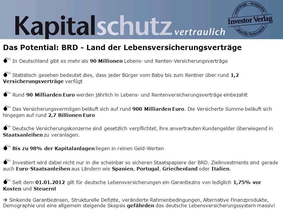 Das Potential: BRD - Land der Lebensversicherungsverträge In Deutschland gibt es mehr als 90 Millionen Lebens- und Renten-Versicherungsverträge Statis