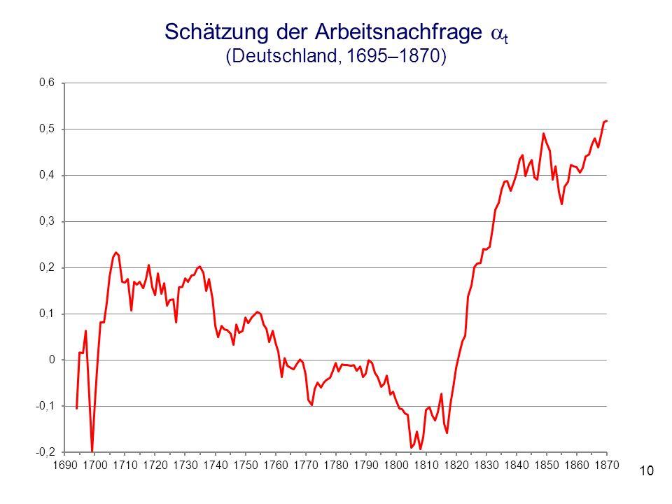 Schätzung der Arbeitsnachfrage t (Deutschland, 1695–1870) 10