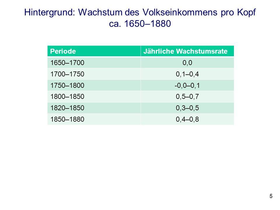 Hintergrund: Wachstum des Volkseinkommens pro Kopf ca. 1650–1880 5 PeriodeJährliche Wachstumsrate 1650–17000,0 1700–17500,1–0,4 1750–1800-0,0–0,1 1800