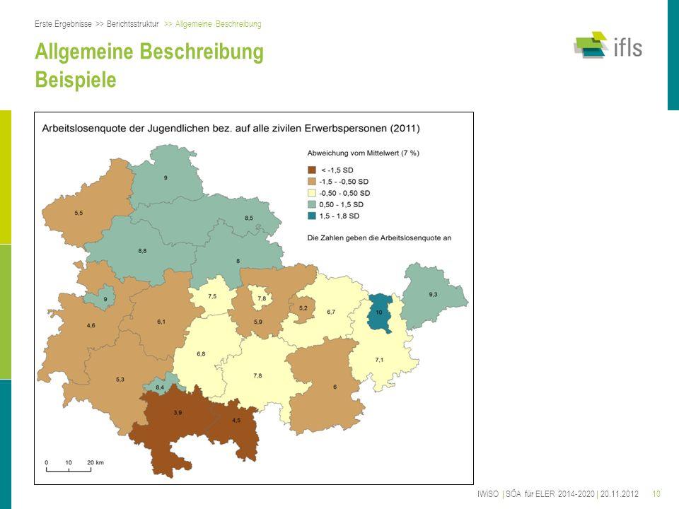 10 Allgemeine Beschreibung Beispiele Erste Ergebnisse >> Berichtsstruktur >> Allgemeine Beschreibung IWiSO | SÖA für ELER 2014-2020 | 20.11.2012