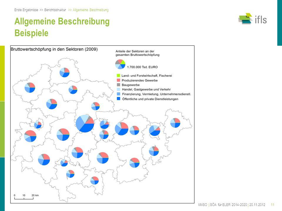 11 Allgemeine Beschreibung Beispiele Erste Ergebnisse >> Berichtsstruktur >> Allgemeine Beschreibung IWiSO | SÖA für ELER 2014-2020 | 20.11.2012