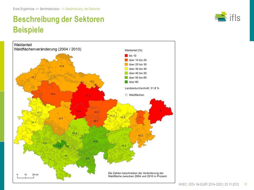 15 Beschreibung der Sektoren Beispiele Erste Ergebnisse >> Berichtsstruktur >> Beschreibung der Sektoren IWiSO | SÖA für ELER 2014-2020 | 20.11.2012
