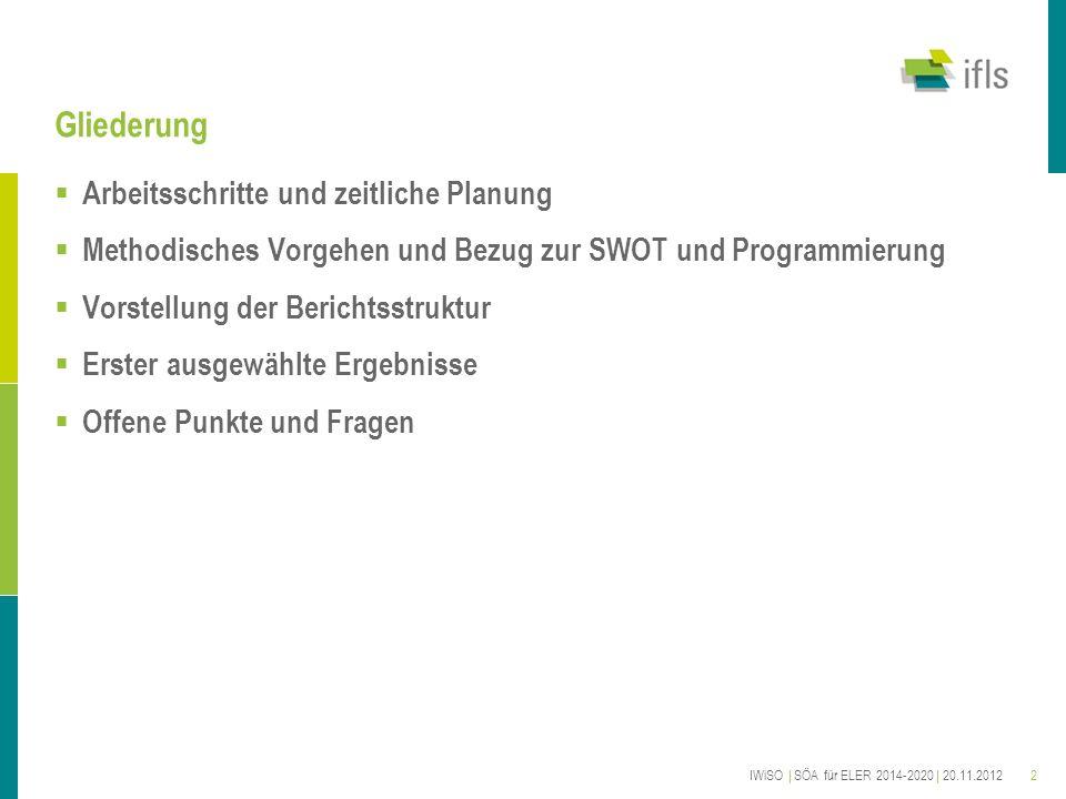 2 Gliederung Arbeitsschritte und zeitliche Planung Methodisches Vorgehen und Bezug zur SWOT und Programmierung Vorstellung der Berichtsstruktur Erster
