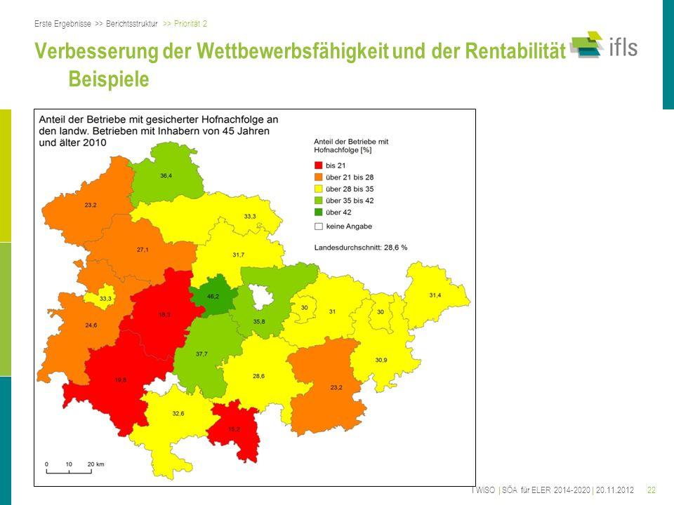 22 Verbesserung der Wettbewerbsfähigkeit und der Rentabilität Beispiele Erste Ergebnisse >> Berichtsstruktur >> Priorität 2 I WiSO | SÖA für ELER 2014