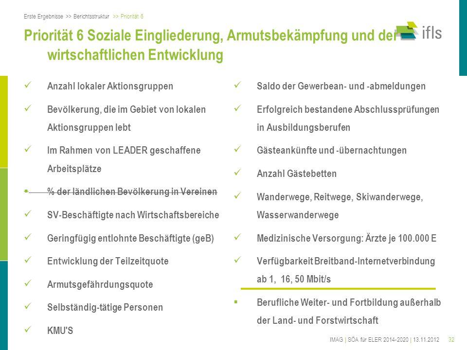 32IMAG | SÖA für ELER 2014-2020 | 13.11.2012 Priorität 6 Soziale Eingliederung, Armutsbekämpfung und der wirtschaftlichen Entwicklung Anzahl lokaler A