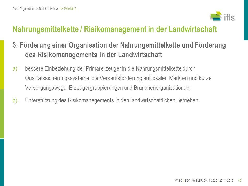 40 Nahrungsmittelkette / Risikomanagement in der Landwirtschaft 3. Förderung einer Organisation der Nahrungsmittelkette und Förderung des Risikomanage