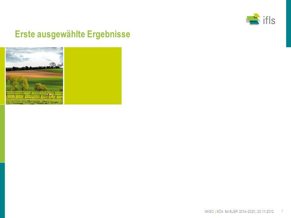 7 Erste ausgewählte Ergebnisse IWiSO | SÖA für ELER 2014-2020 | 20.11.2012