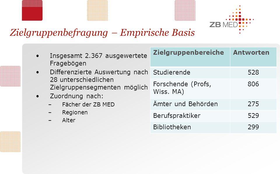 Zielgruppenbefragung – Empirische Basis ZielgruppenbereicheAntworten Studierende528 Forschende (Profs, Wiss.