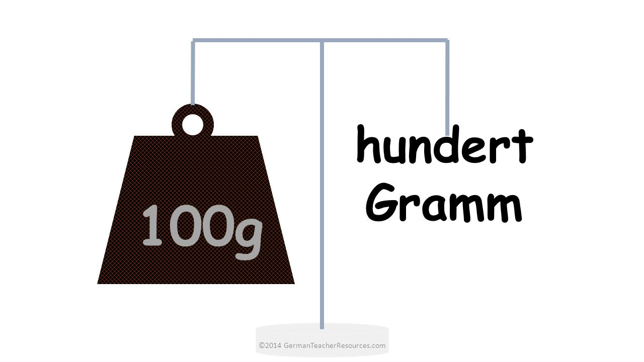 100g hundert Gramm ©2014 GermanTeacherResources.com
