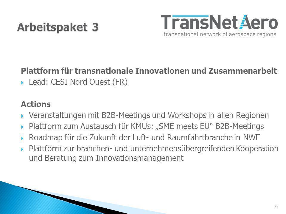 11 Plattform für transnationale Innovationen und Zusammenarbeit Lead: CESI Nord Ouest (FR) Actions Veranstaltungen mit B2B-Meetings und Workshops in allen Regionen Plattform zum Austausch für KMUs: SME meets EU B2B-Meetings Roadmap für die Zukunft der Luft- und Raumfahrtbranche in NWE Plattform zur branchen- und unternehmensübergreifenden Kooperation und Beratung zum Innovationsmanagement