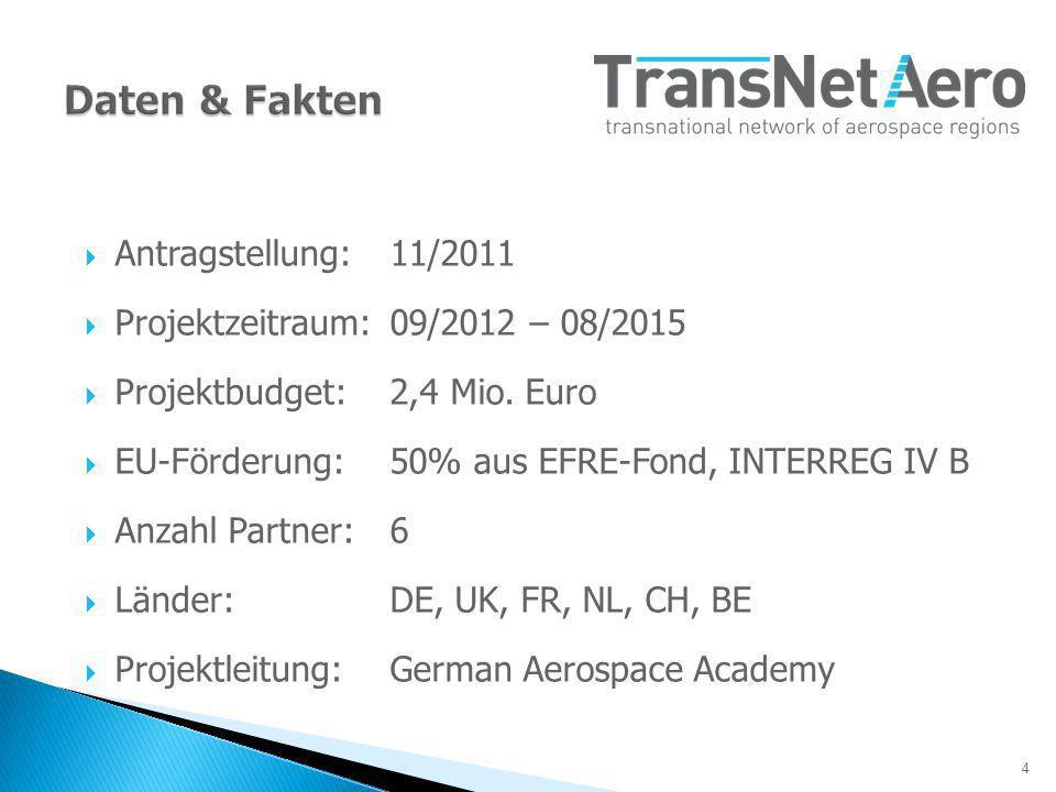 4 Antragstellung:11/2011 Projektzeitraum:09/2012 – 08/2015 Projektbudget:2,4 Mio.