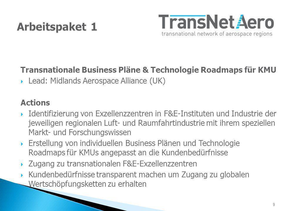 9 Transnationale Business Pläne & Technologie Roadmaps für KMU Lead: Midlands Aerospace Alliance (UK) Actions Identifizierung von Exzellenzzentren in F&E-Instituten und Industrie der jeweiligen regionalen Luft- und Raumfahrtindustrie mit ihrem speziellen Markt- und Forschungswissen Erstellung von individuellen Business Plänen und Technologie Roadmaps für KMUs angepasst an die Kundenbedürfnisse Zugang zu transnationalen F&E-Exzellenzzentren Kundenbedürfnisse transparent machen um Zugang zu globalen Wertschöpfungsketten zu erhalten