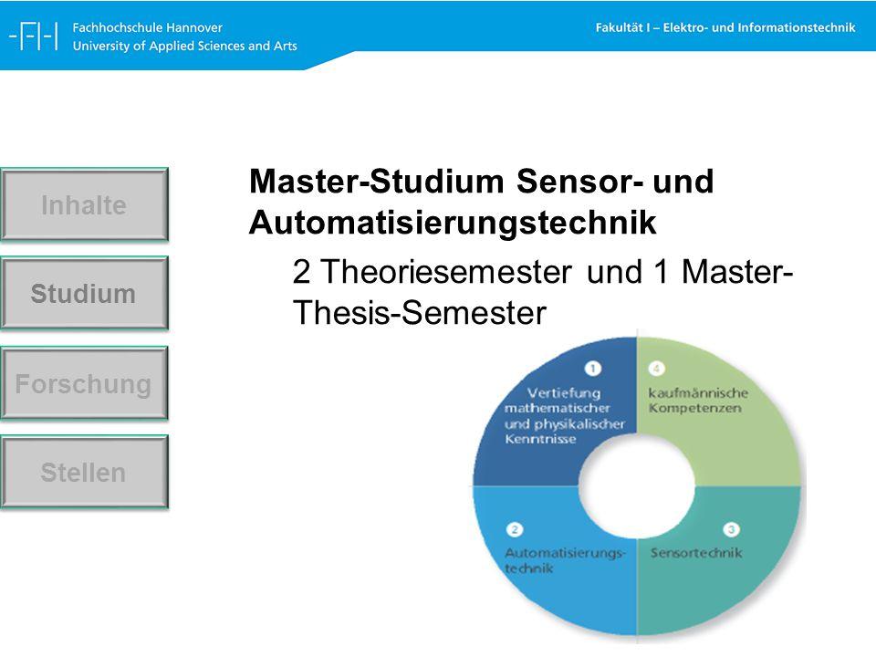 Master-Studium Sensor- und Automatisierungstechnik 2 Theoriesemester und 1 Master- Thesis-Semester Forschung Stellen Studium Inhalte