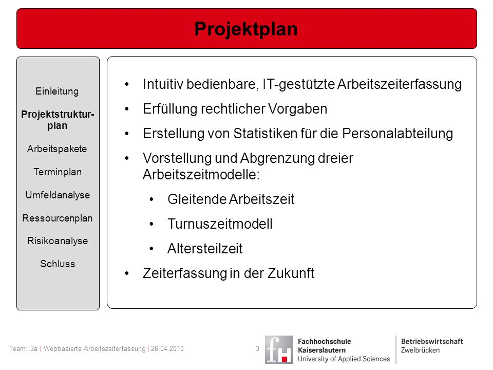Arbeitspakete Einleitung Projektstruktur- plan Arbeitspakete Terminplan Umfeldanalyse Ressourcenplan Risikoanalyse Schluss I.Projektmanagement (Ap-V.: Sadikow) II.Analyse (Ap-V.: Balzer, Sadikow) III.Entwurf (Ap-V.: Pshul) IV.Implementierung (Ap-V.: Hnatiw) V.Test (Ap-V.: Balzer) VI.Dokumentation (Ap-V.: Frei) Team: 3a | Webbasierte Arbeitszeiterfassung | 26.04.20104