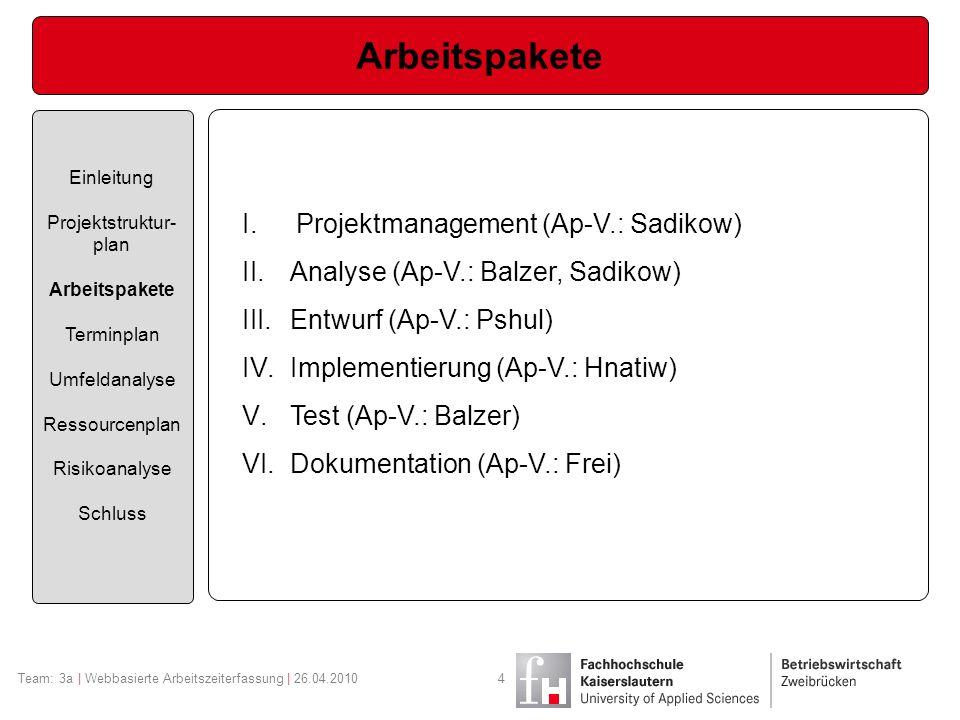 Arbeitspakete Einleitung Projektstruktur- plan Arbeitspakete Terminplan Umfeldanalyse Ressourcenplan Risikoanalyse Schluss I.Projektmanagement (Ap-V.: