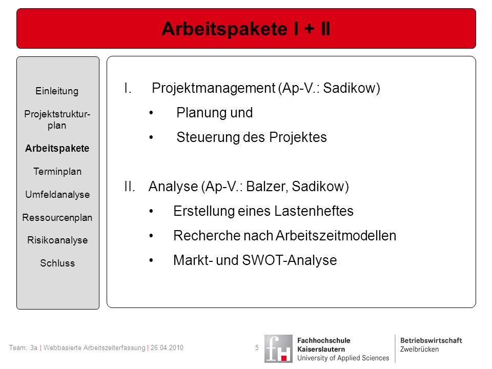 Arbeitspakete I + II Einleitung Projektstruktur- plan Arbeitspakete Terminplan Umfeldanalyse Ressourcenplan Risikoanalyse Schluss I.Projektmanagement