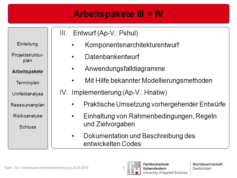 Arbeitspakete V + VI Einleitung Projektstruktur- plan Arbeitspakete Terminplan Umfeldanalyse Ressourcenplan Risikoanalyse Schluss V.Test (Ap-V.: Balzer) Planung und Durchführung folgender Tests: Modul- und Integrationstest System- und Akzeptanztest VI.Dokumentation (Ap-V.: Frei) Schriftliche Beschreibung des konzeptionellen Vorgangs und der Projektdurchführung Erläuterung dreier Arbeitszeitmodelle Auflistung benötigter Ressourcen Vorstellung von Erweiterungsmöglichkeiten Team: 3a | Webbasierte Arbeitszeiterfassung | 26.04.20107