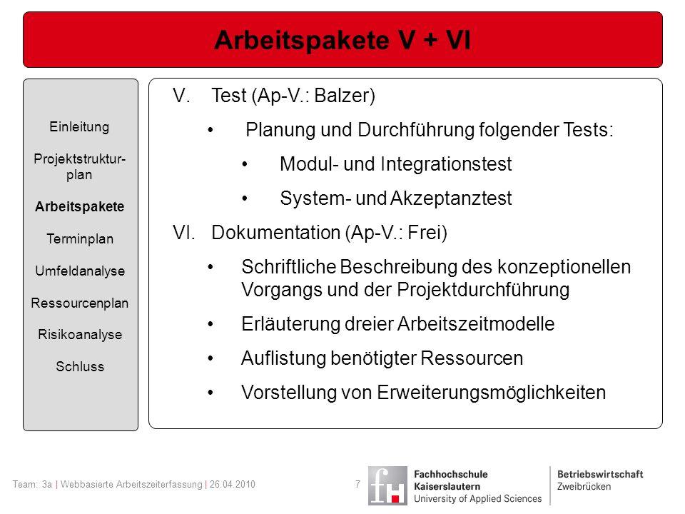 Arbeitspakete V + VI Einleitung Projektstruktur- plan Arbeitspakete Terminplan Umfeldanalyse Ressourcenplan Risikoanalyse Schluss V.Test (Ap-V.: Balze