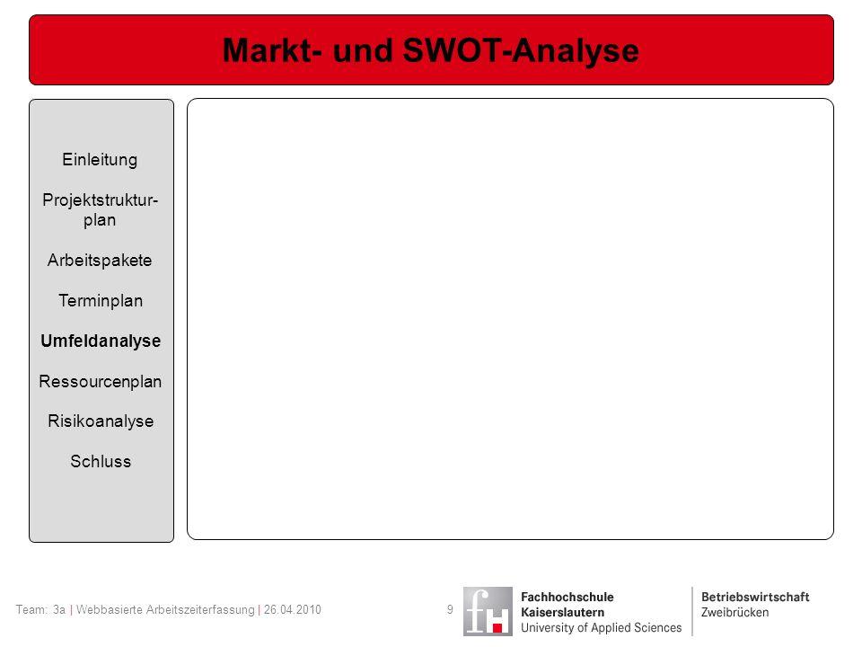 Ressourcenplan Einleitung Projektstruktur- plan Arbeitspakete Terminplan Umfeldanalyse Ressourcenplan Risikoanalyse Schluss Team: 3a | Webbasierte Arbeitszeiterfassung | 26.04.201010