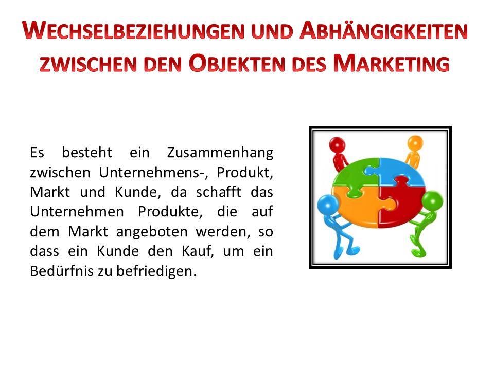Es besteht ein Zusammenhang zwischen Unternehmens-, Produkt, Markt und Kunde, da schafft das Unternehmen Produkte, die auf dem Markt angeboten werden,