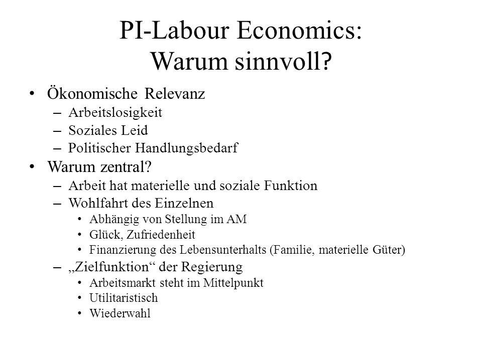 PI-Labour Economics: Warum sinnvoll ? Ökonomische Relevanz – Arbeitslosigkeit – Soziales Leid – Politischer Handlungsbedarf Warum zentral? – Arbeit ha