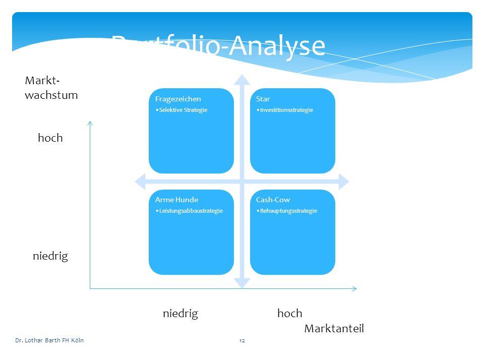 Portfolio-Analyse Fragezeichen Selektive Strategie Star Investitionsstrategie Arme Hunde Leistungsabbaustrategie Cash-Cow Behauptungsstrategie Markt-