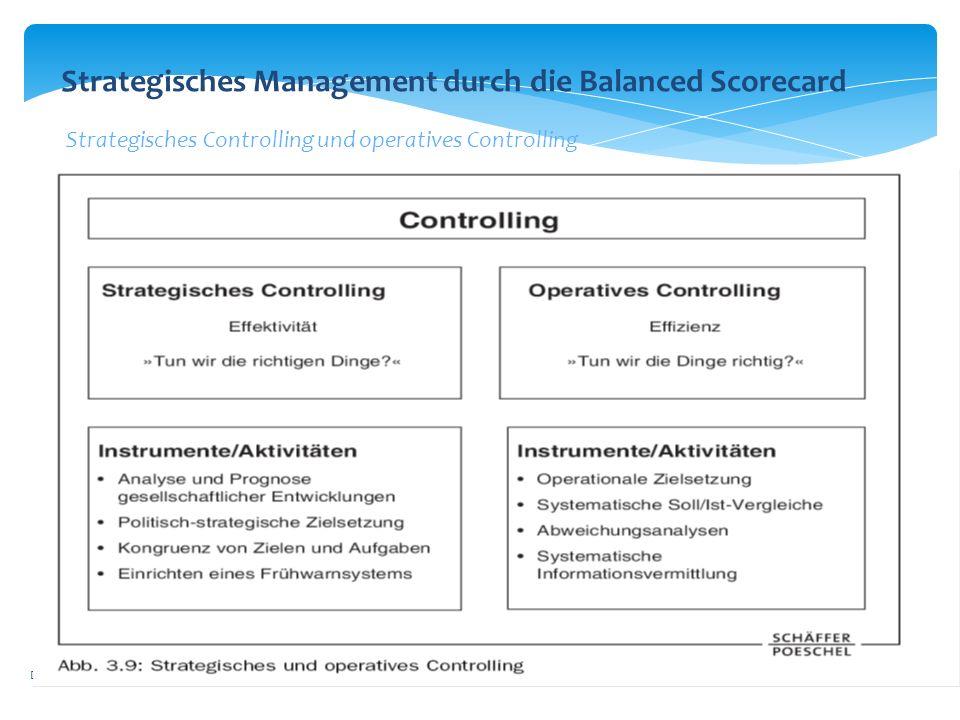 Dr. Lothar Barth FH Köln6 Strategisches Management durch die Balanced Scorecard Strategisches Controlling und operatives Controlling