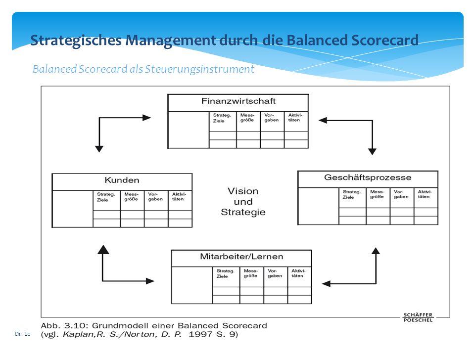 Dr. Lothar Barth FH Köln8 Strategisches Management durch die Balanced Scorecard Balanced Scorecard als Steuerungsinstrument