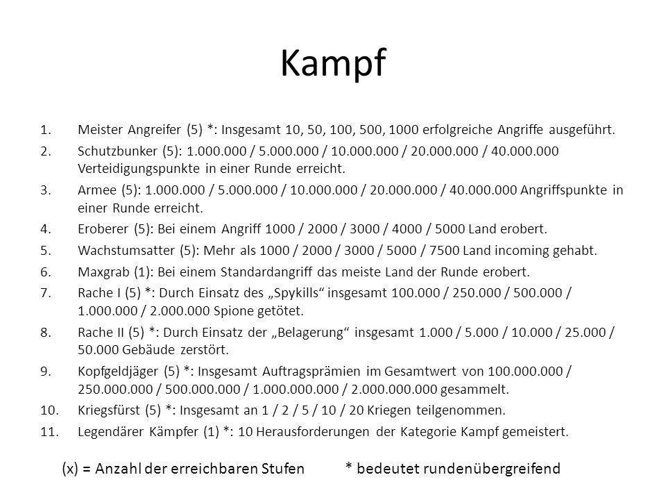 Spionage 1.Meisterdieb (5): Ressourcen im Wert von 100.000.000 / 250.000.000 / 500.000.000 / 1.000.000.000 / 2.000.000.000 Credits (oder Äquivalent) in einer Runde gestohlen.