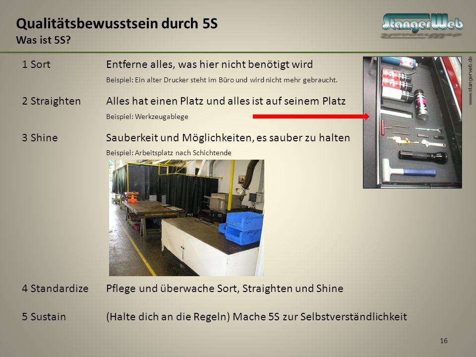 www.stangerweb.de 16 Qualitätsbewusstsein durch 5S Was ist 5S? 1 SortEntferne alles, was hier nicht benötigt wird Beispiel: Ein alter Drucker steht im