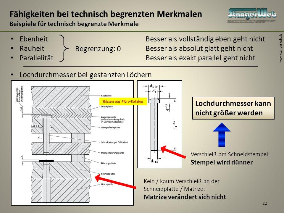www.stangerweb.de 22 Fähigkeiten bei technisch begrenzten Merkmalen Beispiele für technisch begrenzte Merkmale Ebenheit Rauheit Parallelität Besser al