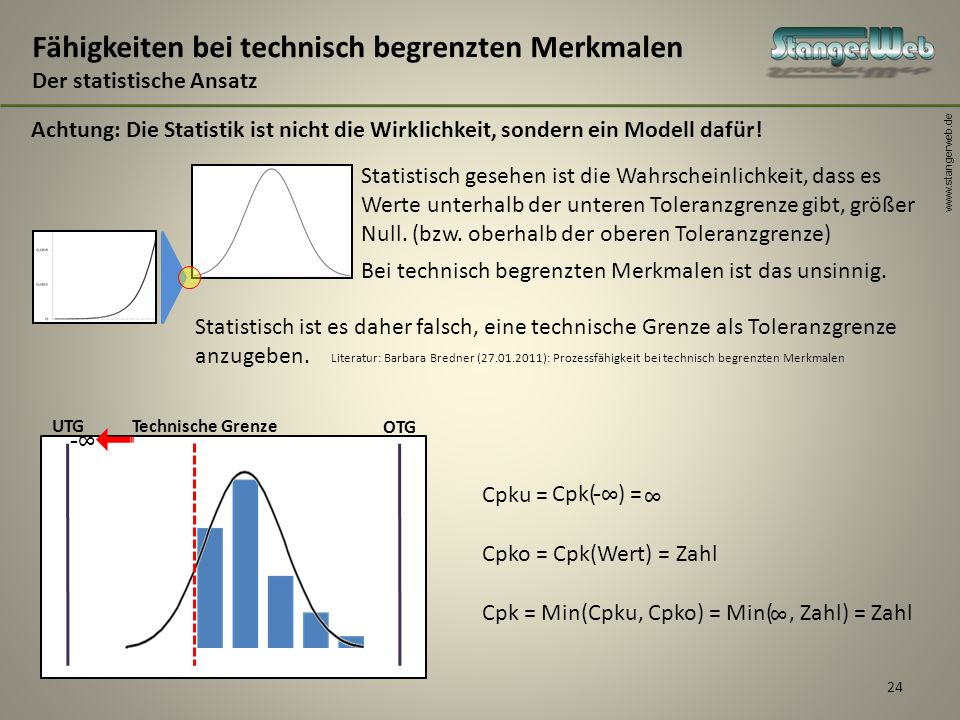 www.stangerweb.de 24 Fähigkeiten bei technisch begrenzten Merkmalen Der statistische Ansatz Achtung: Die Statistik ist nicht die Wirklichkeit, sondern