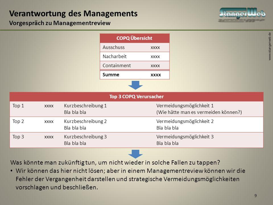 www.stangerweb.de 9 Verantwortung des Managements Vorgespräch zu Managementreview COPQ Übersicht Ausschussxxxx Nacharbeitxxxx Containmentxxxx Summexxx