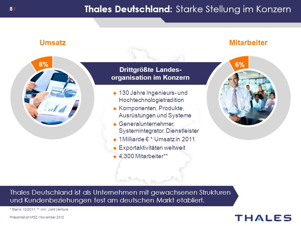 Präsentation MSZ / November 2012 8 / Thales Deutschland: Starke Stellung im Konzern Drittgrößte Landes- organisation im Konzern Mitarbeiter 6% * Stand: 12/2011; ** inkl.