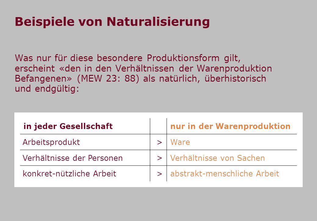 Beispiele von Naturalisierung Was nur für diese besondere Produktionsform gilt, erscheint «den in den Verhältnissen der Warenproduktion Befangenen» (M