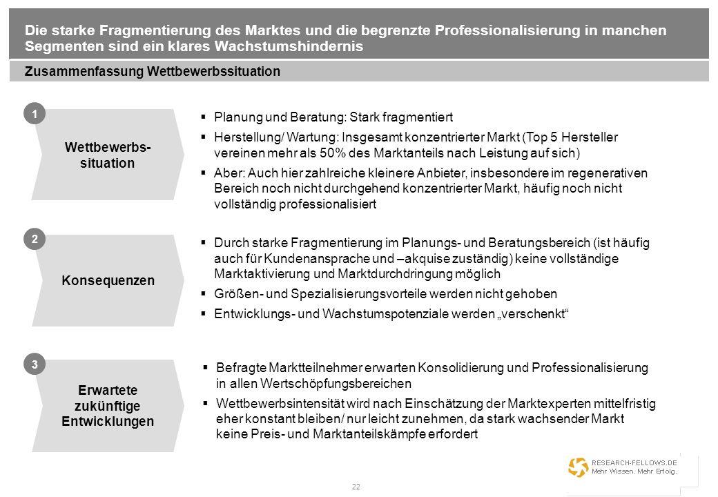 22 Die starke Fragmentierung des Marktes und die begrenzte Professionalisierung in manchen Segmenten sind ein klares Wachstumshindernis Zusammenfassun