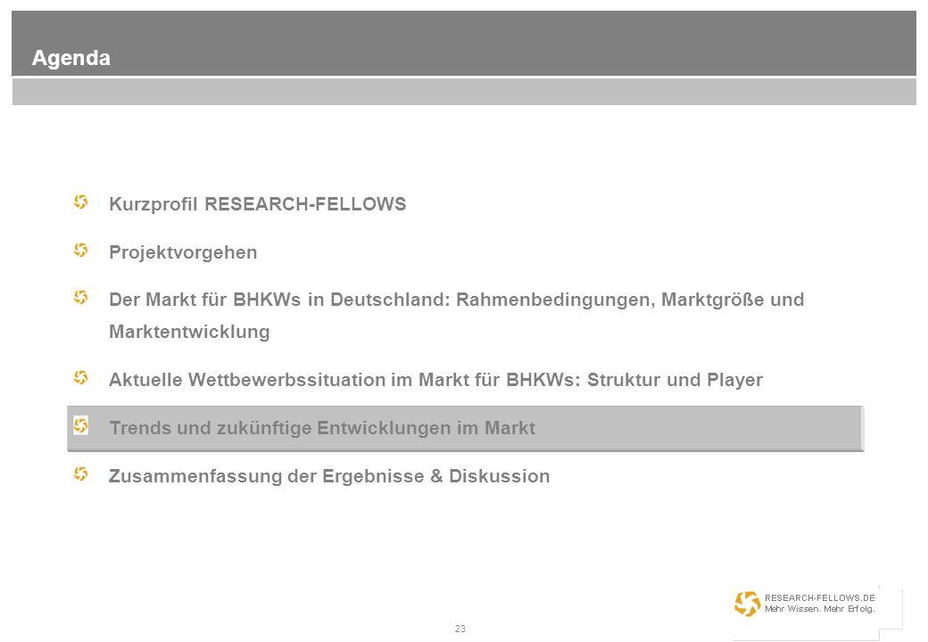 23 Agenda Kurzprofil RESEARCH-FELLOWS Projektvorgehen Der Markt für BHKWs in Deutschland: Rahmenbedingungen, Marktgröße und Marktentwicklung Aktuelle