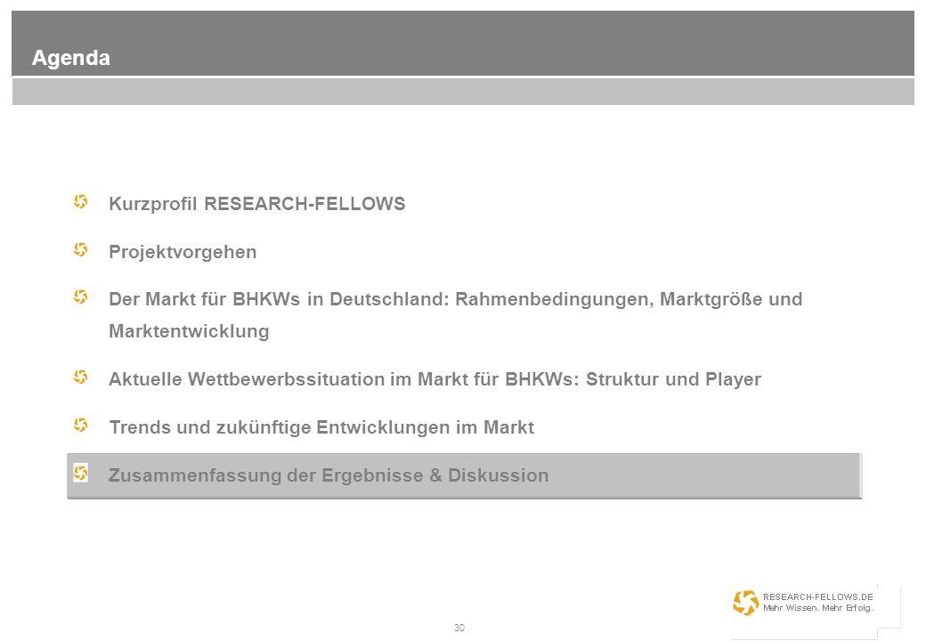 30 Agenda Kurzprofil RESEARCH-FELLOWS Projektvorgehen Der Markt für BHKWs in Deutschland: Rahmenbedingungen, Marktgröße und Marktentwicklung Aktuelle