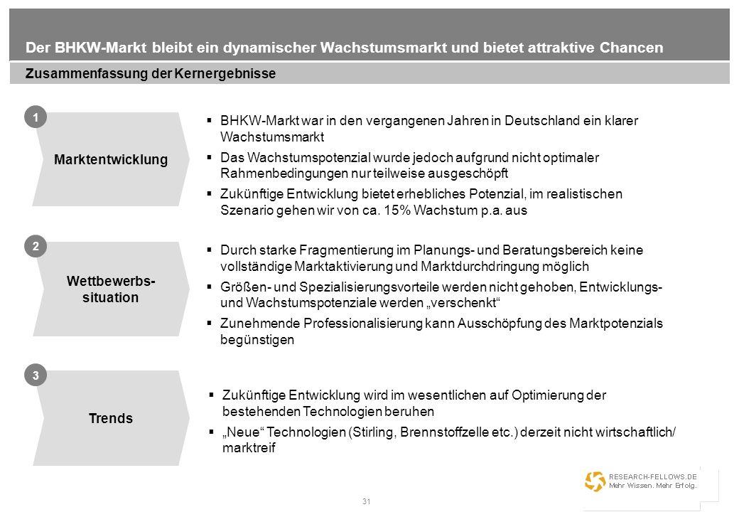 31 Der BHKW-Markt bleibt ein dynamischer Wachstumsmarkt und bietet attraktive Chancen Zusammenfassung der Kernergebnisse Marktentwicklung 1 BHKW-Markt