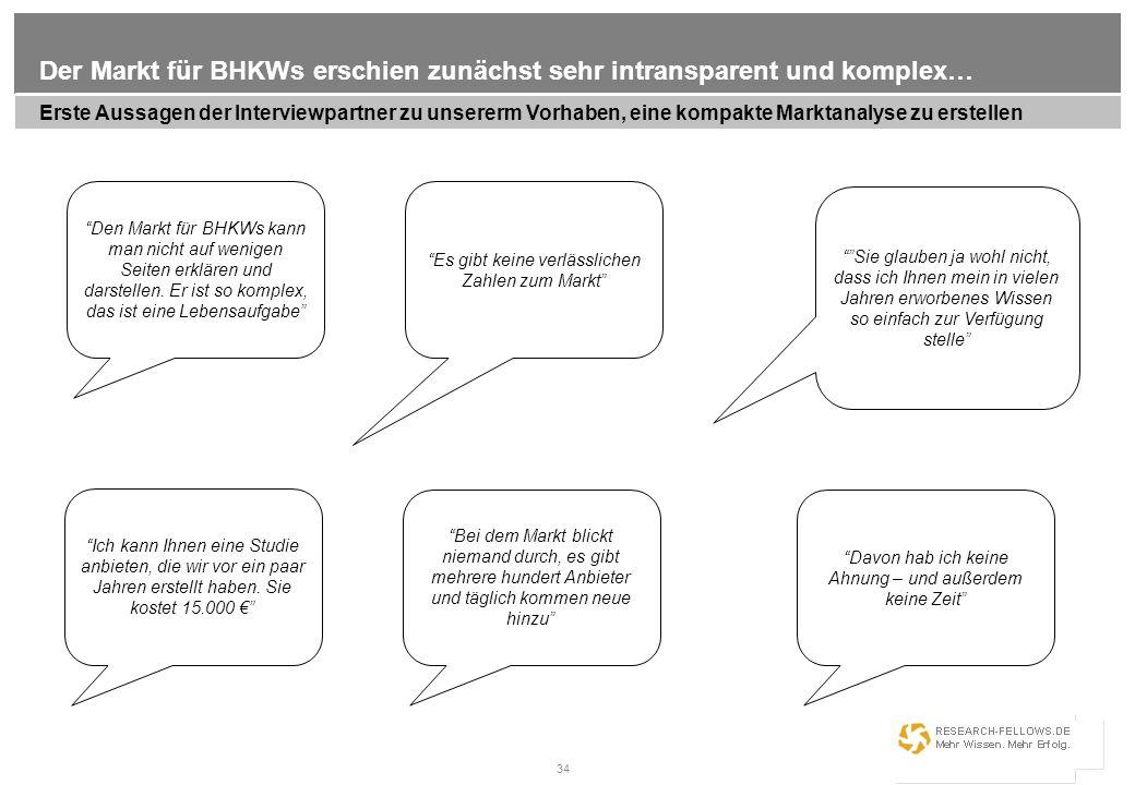 34 Der Markt für BHKWs erschien zunächst sehr intransparent und komplex… Erste Aussagen der Interviewpartner zu unsererm Vorhaben, eine kompakte Markt