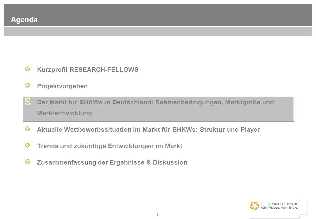 8 Agenda Kurzprofil RESEARCH-FELLOWS Projektvorgehen Der Markt für BHKWs in Deutschland: Rahmenbedingungen, Marktgröße und Marktentwicklung Aktuelle W