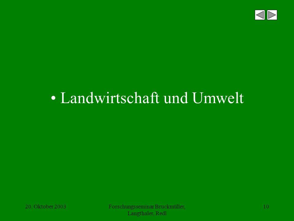 20. Oktober 2003Forschungsseminar Bruckmüller, Langthaler, Redl 10 Landwirtschaft und Umwelt