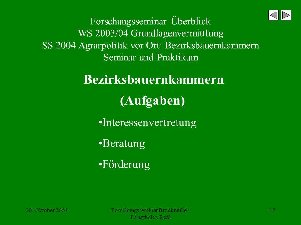 20. Oktober 2003Forschungsseminar Bruckmüller, Langthaler, Redl 12 Forschungsseminar Überblick WS 2003/04 Grundlagenvermittlung SS 2004 Agrarpolitik v