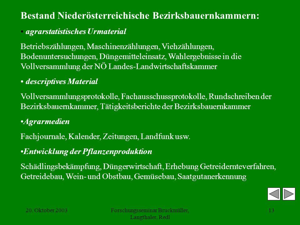 20. Oktober 2003Forschungsseminar Bruckmüller, Langthaler, Redl 13 Bestand Niederösterreichische Bezirksbauernkammern: agrarstatistisches Urmaterial B