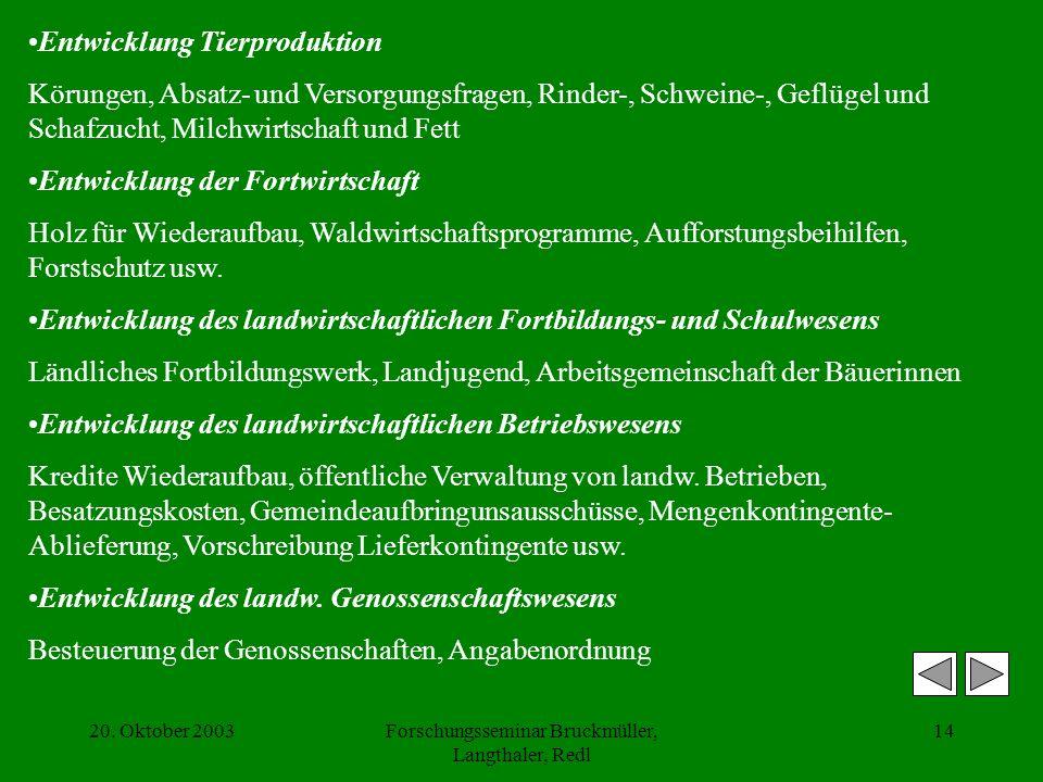 20. Oktober 2003Forschungsseminar Bruckmüller, Langthaler, Redl 14 Entwicklung Tierproduktion Körungen, Absatz- und Versorgungsfragen, Rinder-, Schwei