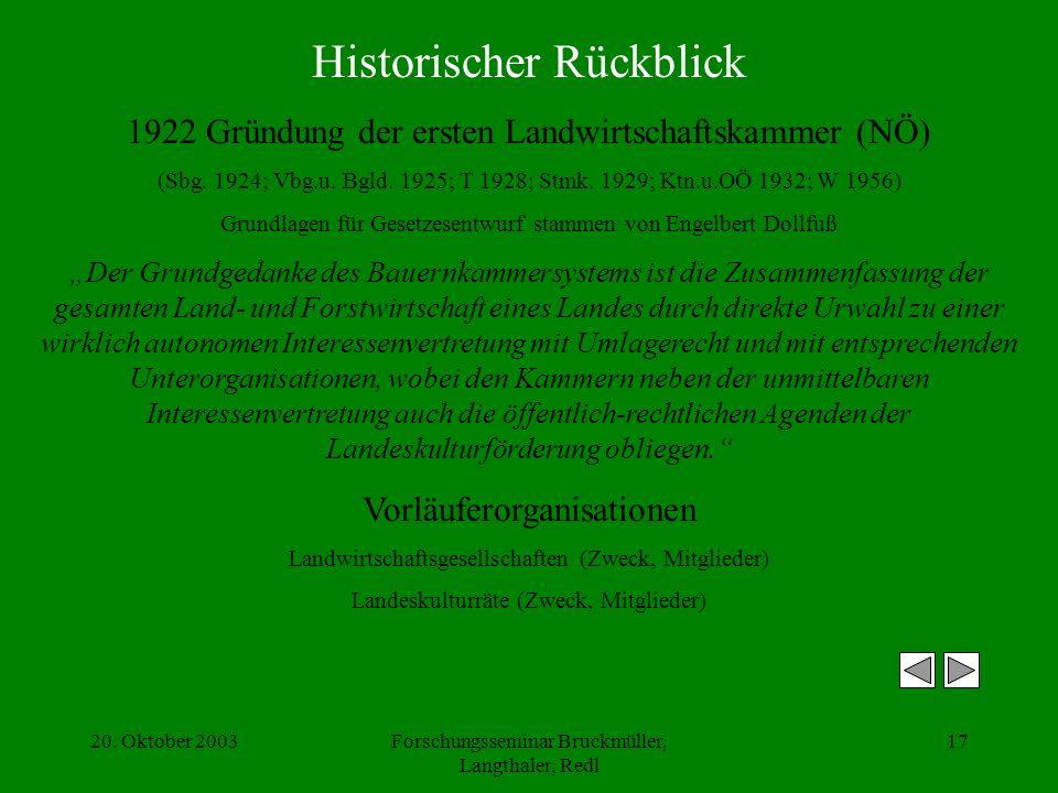 20. Oktober 2003Forschungsseminar Bruckmüller, Langthaler, Redl 17 Historischer Rückblick 1922 Gründung der ersten Landwirtschaftskammer (NÖ) (Sbg. 19