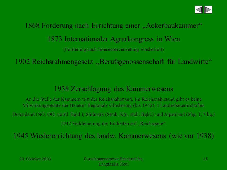 20. Oktober 2003Forschungsseminar Bruckmüller, Langthaler, Redl 18 1868 Forderung nach Errichtung einer Ackerbaukammer 1873 Internationaler Agrarkongr